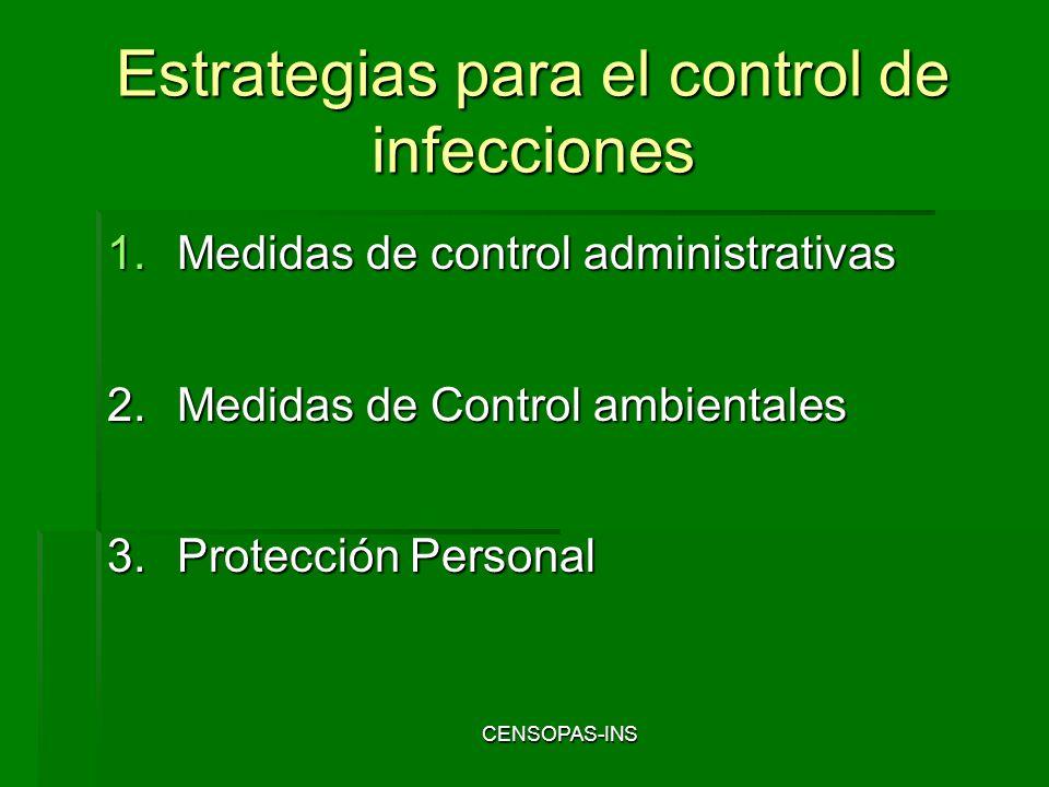 Estrategias para el control de infecciones