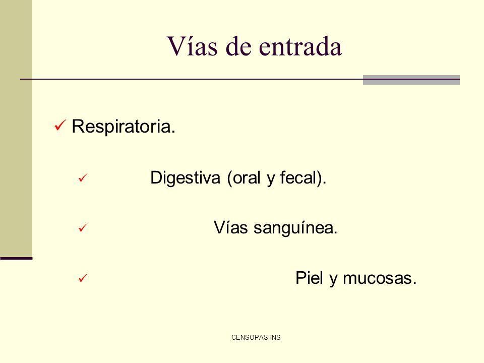 Vías de entrada Respiratoria. Digestiva (oral y fecal).