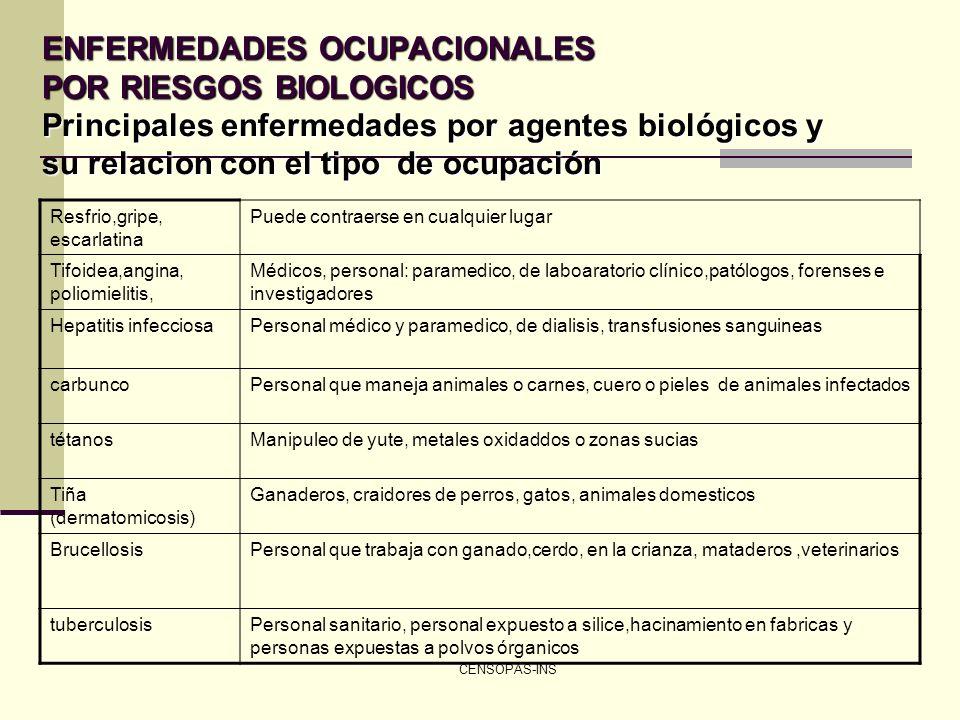 ENFERMEDADES OCUPACIONALES POR RIESGOS BIOLOGICOS Principales enfermedades por agentes biológicos y su relacion con el tipo de ocupación