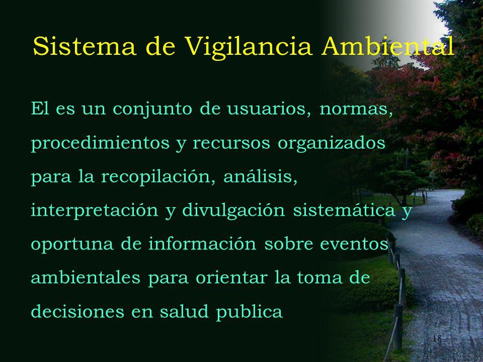 Sistema de Vigilancia Ambiental
