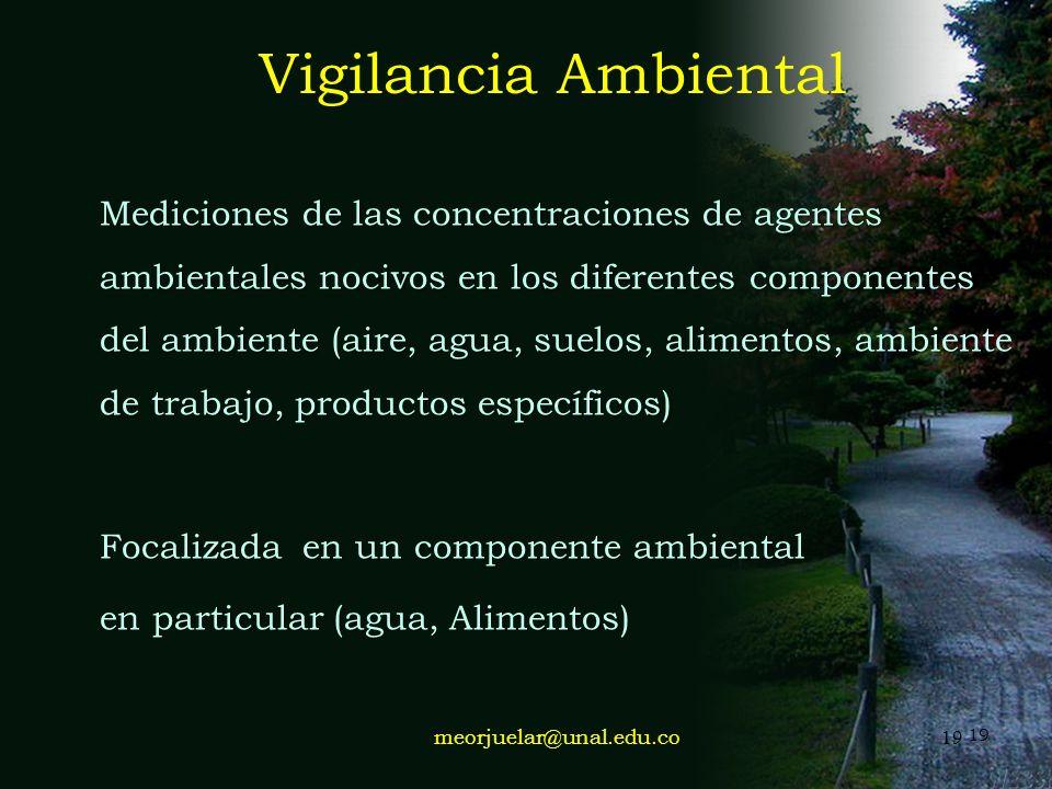 Vigilancia Ambiental