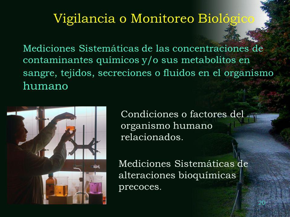 Vigilancia o Monitoreo Biológico