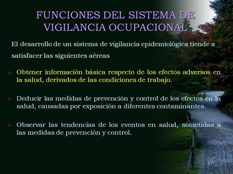 FUNCIONES DEL SISTEMA DE VIGILANCIA OCUPACIONAL