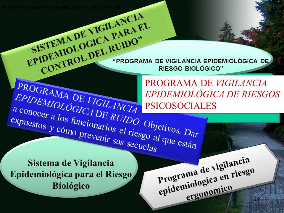 SISTEMA DE VIGILANCIA EPIDEMIOLOGICA PARA EL CONTROL DEL RUIDO