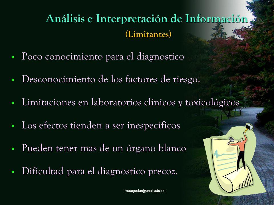 Análisis e Interpretación de Información (Limitantes)