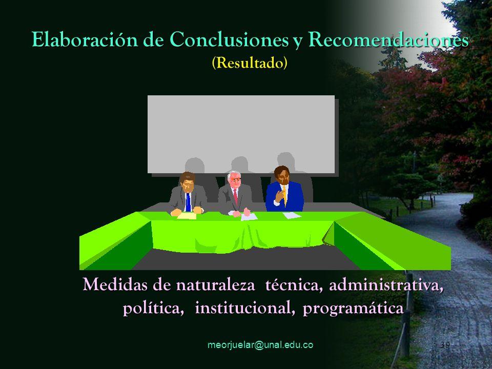 Elaboración de Conclusiones y Recomendaciones (Resultado)