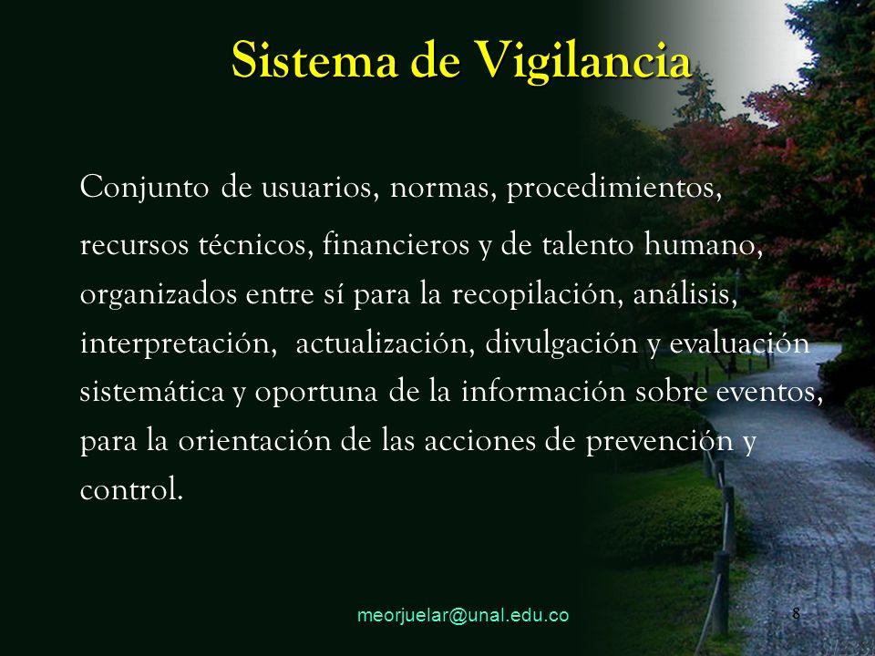 Sistema de Vigilancia Conjunto de usuarios, normas, procedimientos,