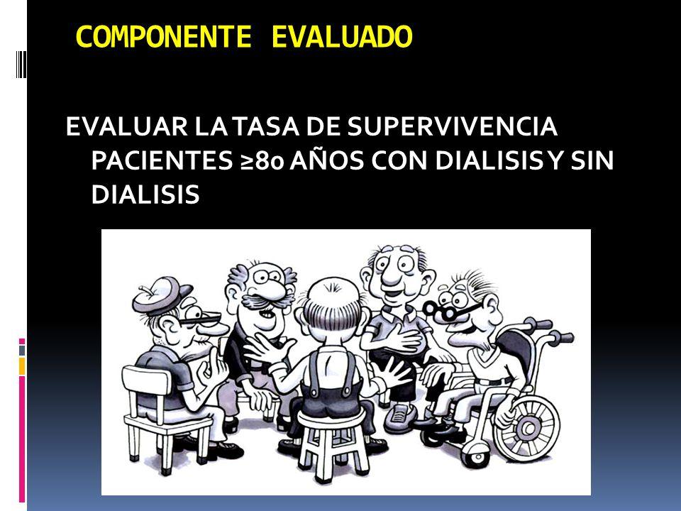 COMPONENTE EVALUADO EVALUAR LA TASA DE SUPERVIVENCIA PACIENTES ≥80 AÑOS CON DIALISIS Y SIN DIALISIS.
