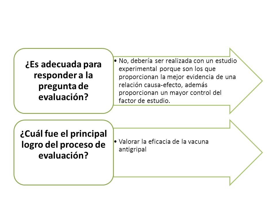 ¿Es adecuada para responder a la pregunta de evaluación