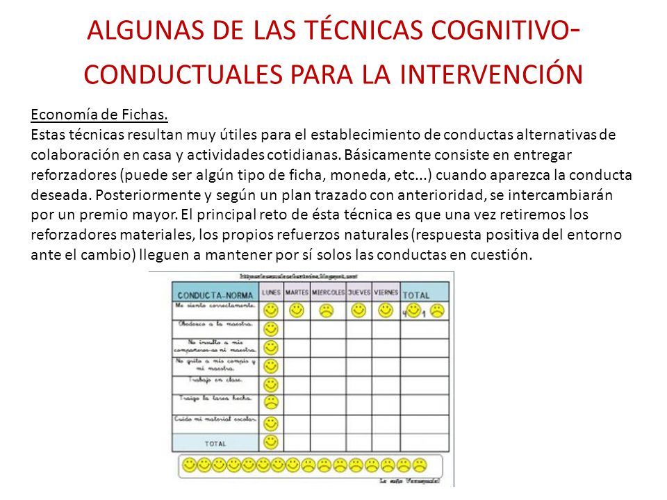 algunas de las técnicas cognitivo-conductuales para la intervención