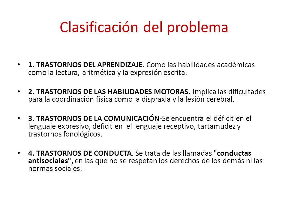 Clasificación del problema