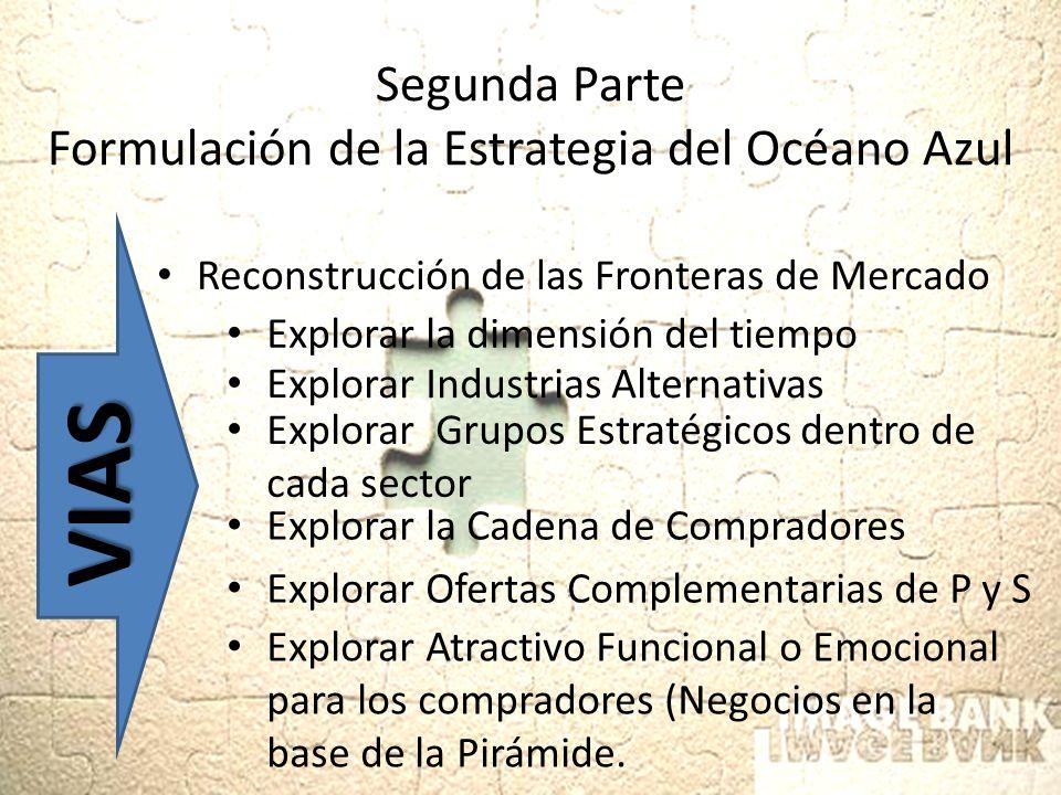 Segunda Parte Formulación de la Estrategia del Océano Azul