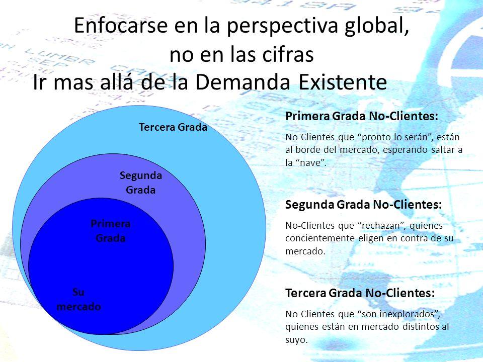 Enfocarse en la perspectiva global, no en las cifras