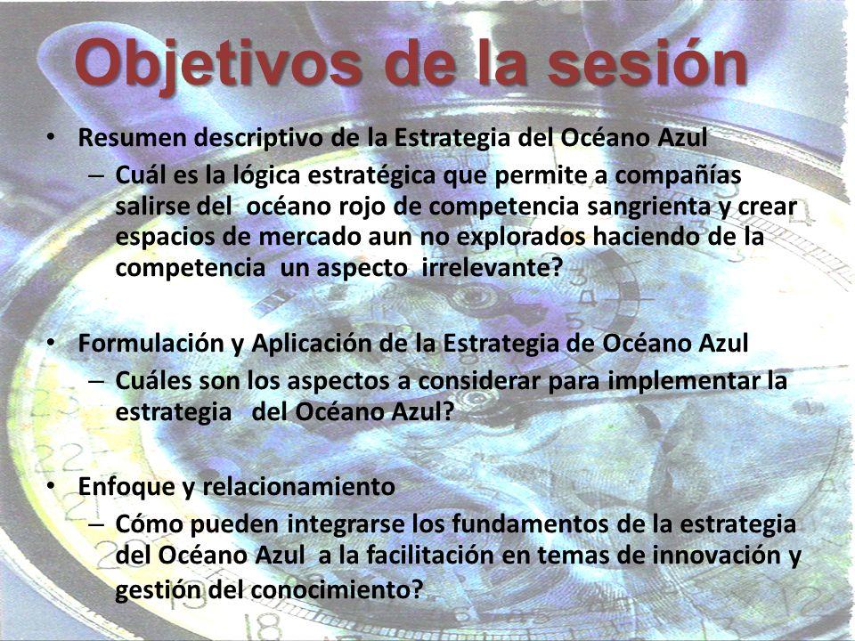 Objetivos de la sesión Resumen descriptivo de la Estrategia del Océano Azul.