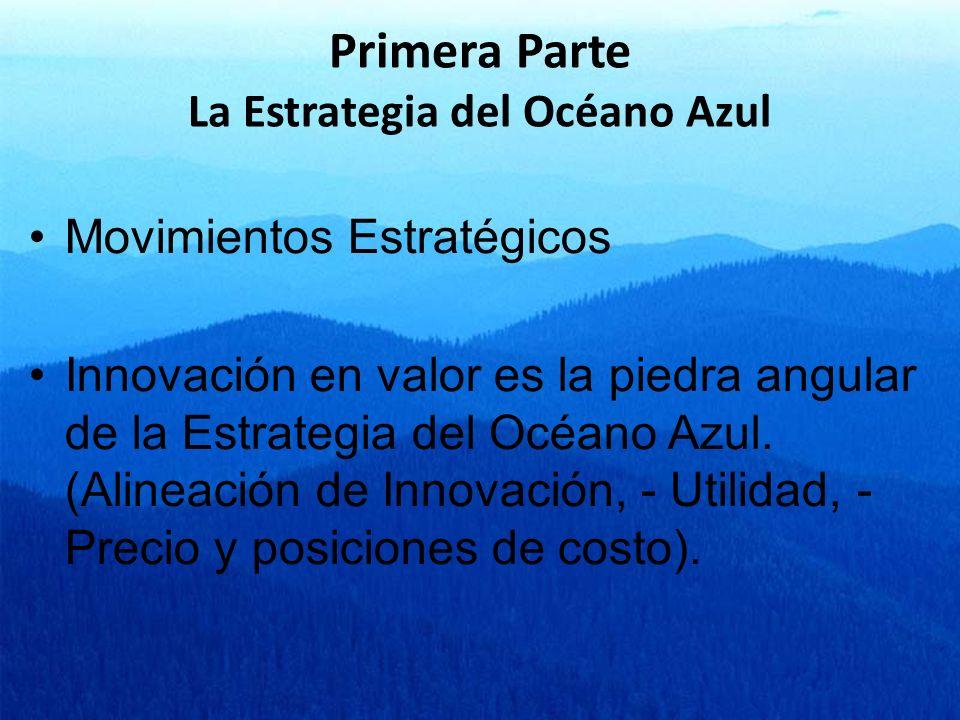 Primera Parte La Estrategia del Océano Azul