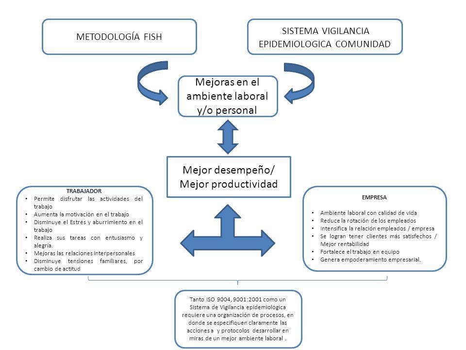 SISTEMA VIGILANCIA EPIDEMIOLOGICA COMUNIDAD