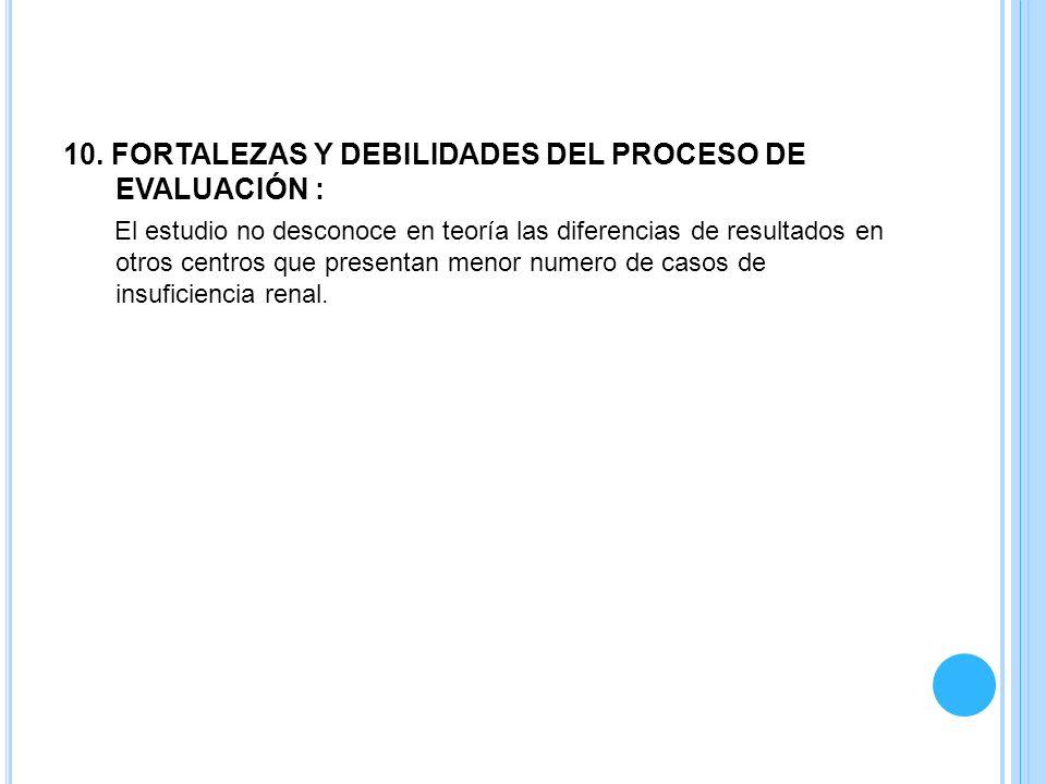 10. FORTALEZAS Y DEBILIDADES DEL PROCESO DE EVALUACIÓN :