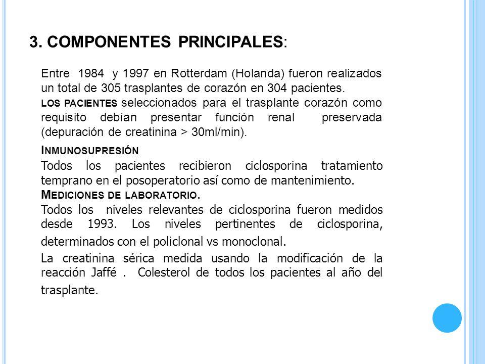 3. COMPONENTES PRINCIPALES: