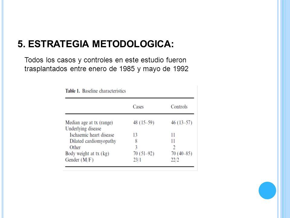 5. ESTRATEGIA METODOLOGICA: