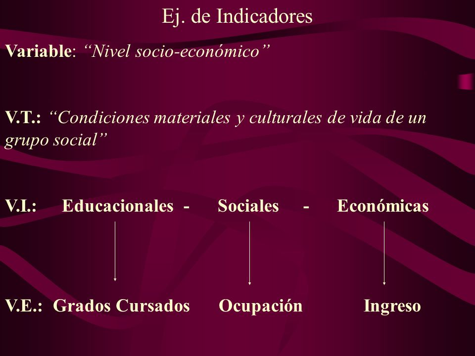 Ej. de Indicadores Variable: Nivel socio-económico