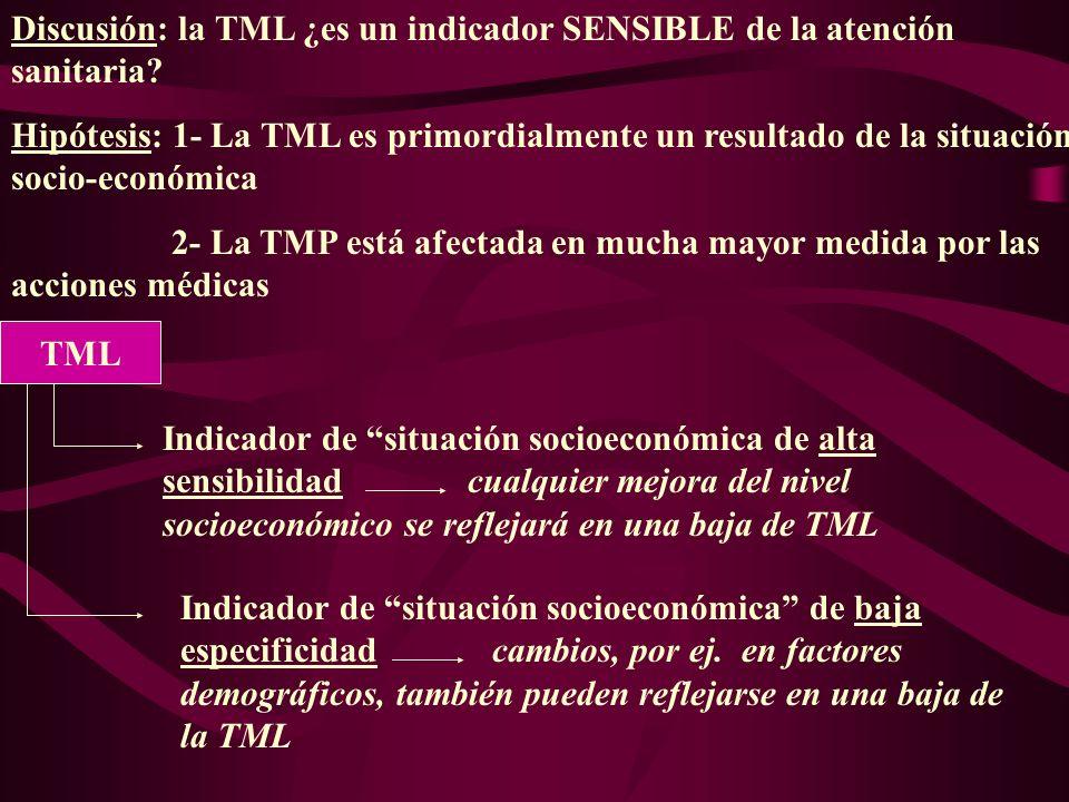 Discusión: la TML ¿es un indicador SENSIBLE de la atención sanitaria