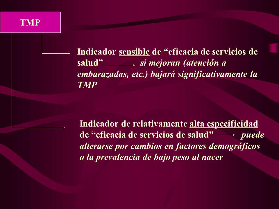 TMPIndicador sensible de eficacia de servicios de salud si mejoran (atención a embarazadas, etc.) bajará significativamente la TMP.