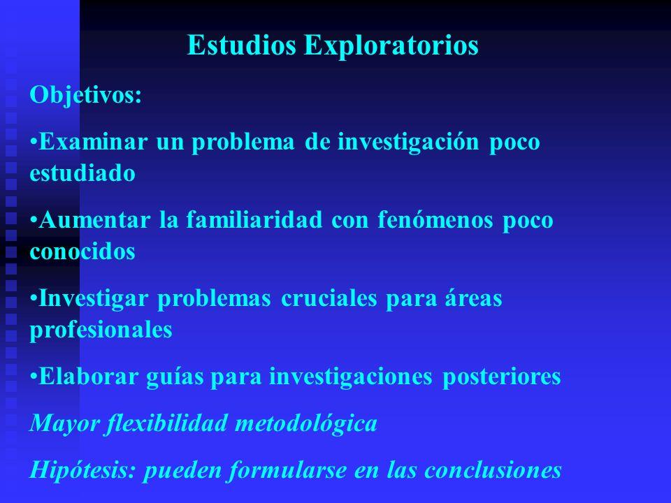 Estudios Exploratorios