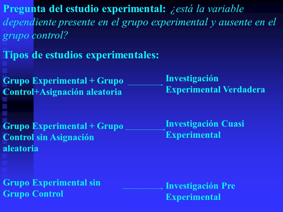 Tipos de estudios experimentales: