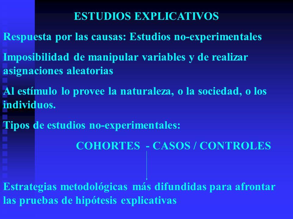 ESTUDIOS EXPLICATIVOS COHORTES - CASOS / CONTROLES