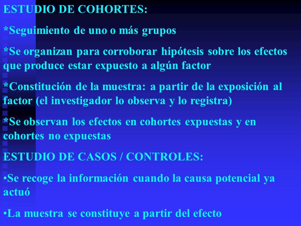 ESTUDIO DE COHORTES: *Seguimiento de uno o más grupos.