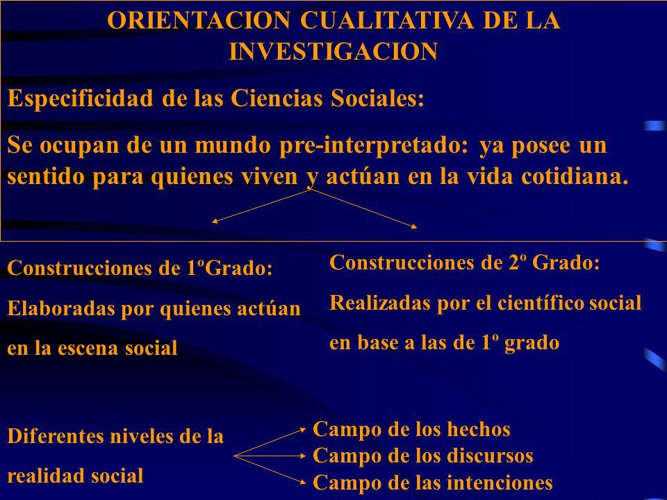 ORIENTACION CUALITATIVA DE LA INVESTIGACION