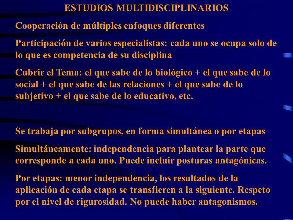 ESTUDIOS MULTIDISCIPLINARIOS