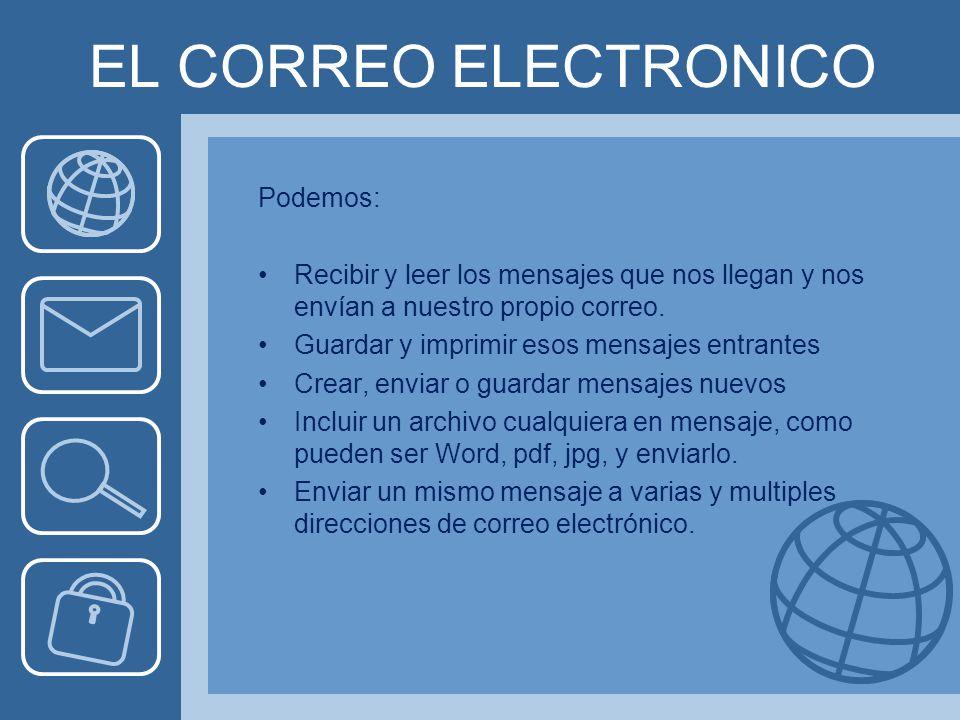 EL CORREO ELECTRONICO Podemos: