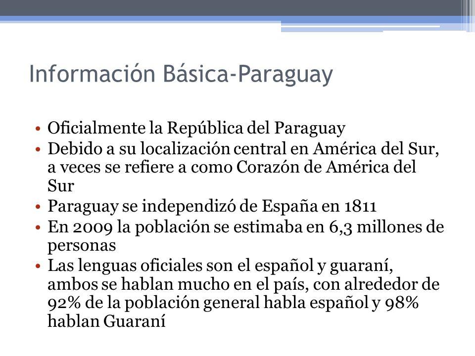 Información Básica-Paraguay