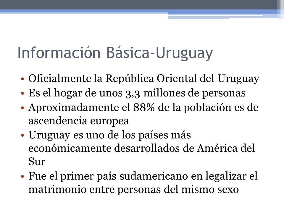 Información Básica-Uruguay
