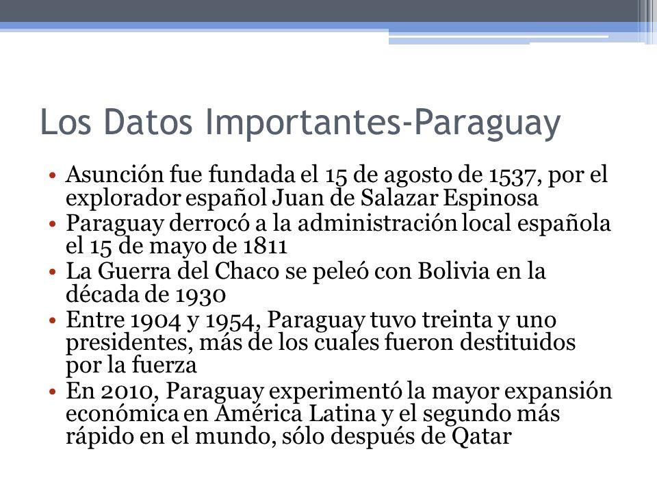 Los Datos Importantes-Paraguay