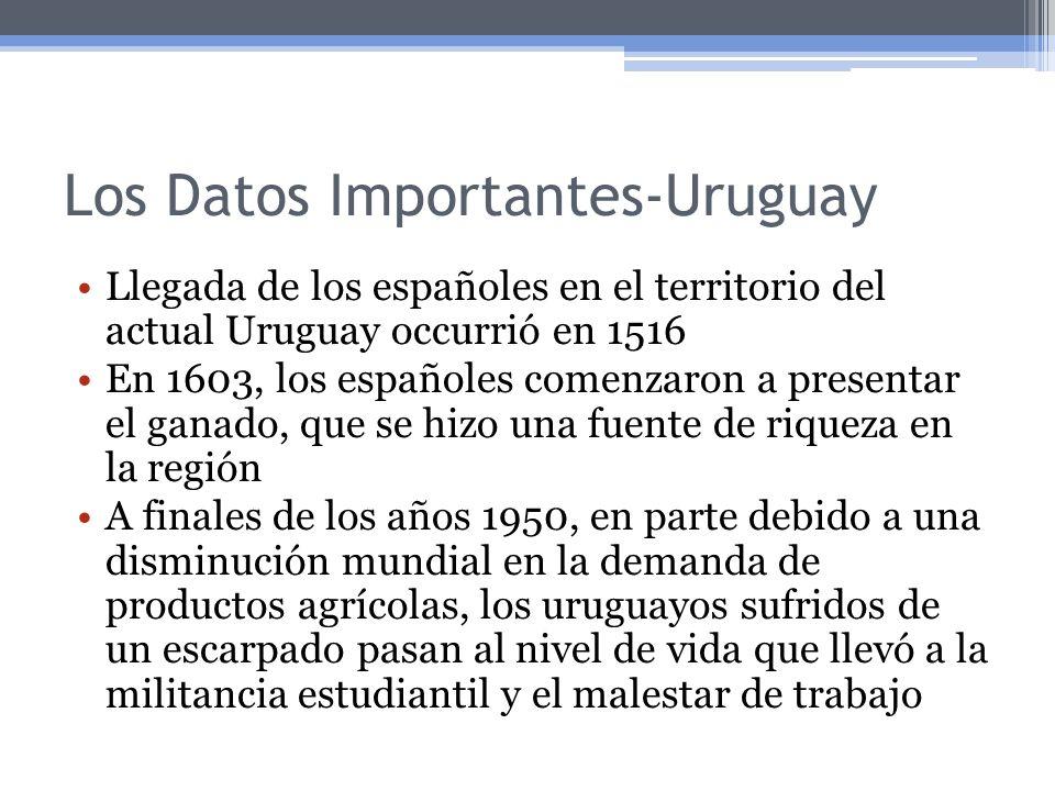 Los Datos Importantes-Uruguay