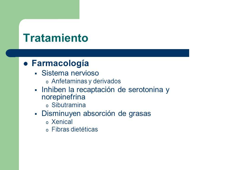 Tratamiento Farmacología Sistema nervioso