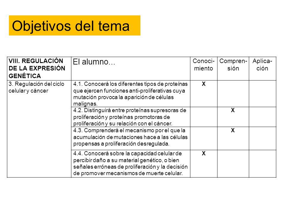 Objetivos del tema El alumno...