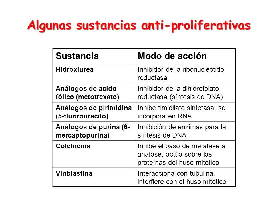 Algunas sustancias anti-proliferativas