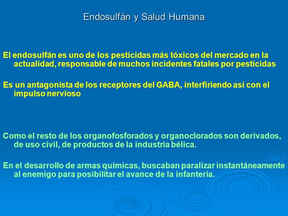 Endosulfán y Salud Humana
