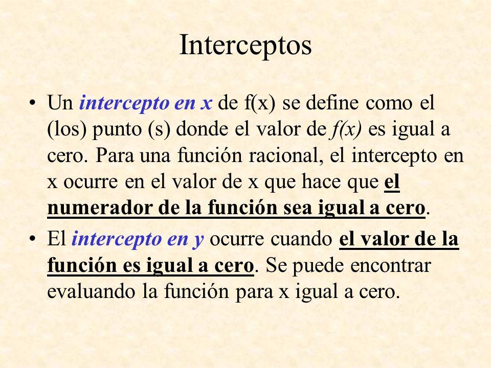 Interceptos