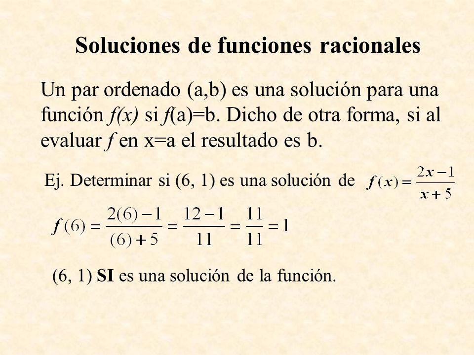 Soluciones de funciones racionales