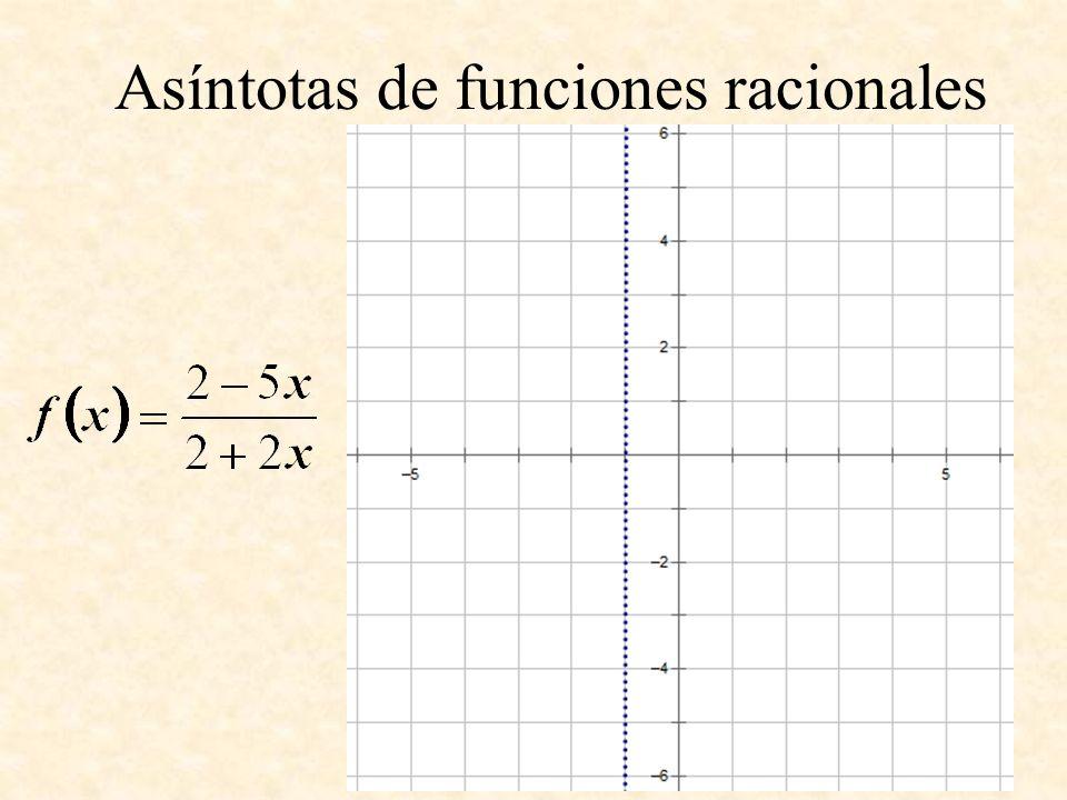 Asíntotas de funciones racionales