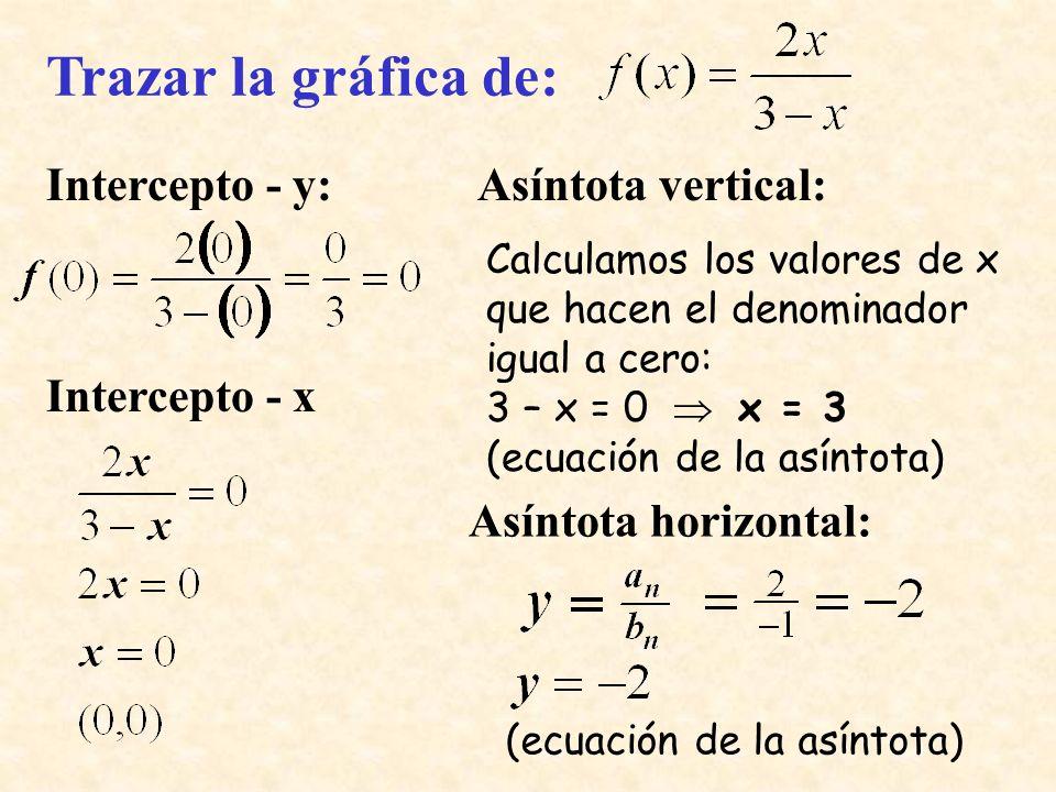 (ecuación de la asíntota)