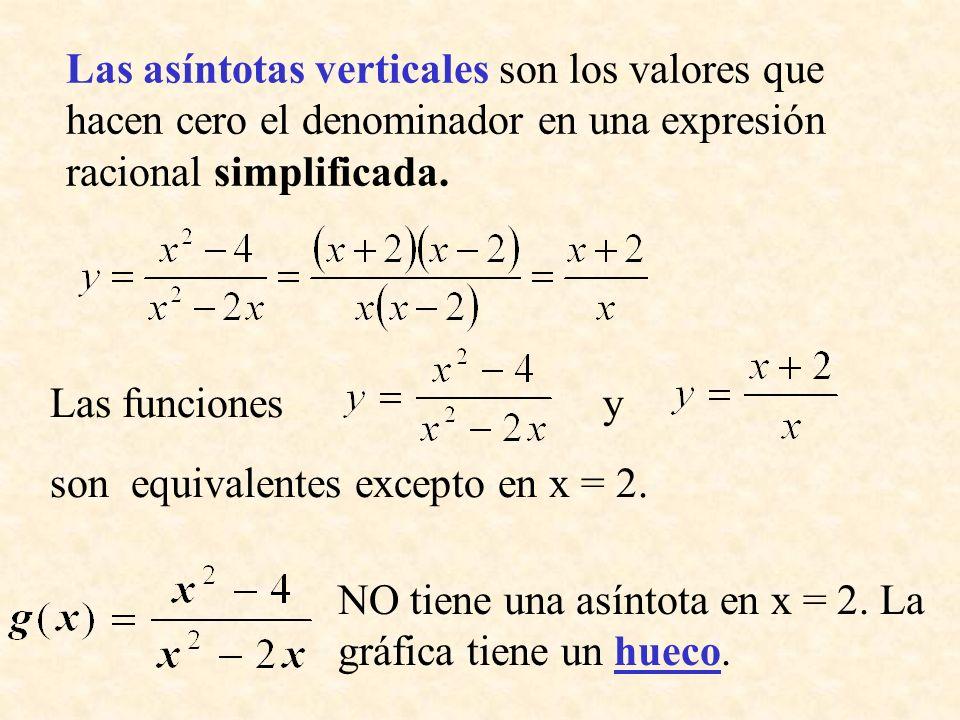 Las asíntotas verticales son los valores que hacen cero el denominador en una expresión racional simplificada.