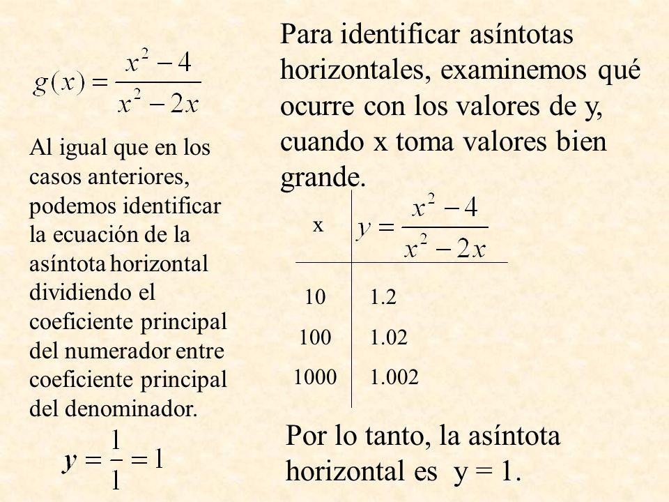 Por lo tanto, la asíntota horizontal es y = 1.