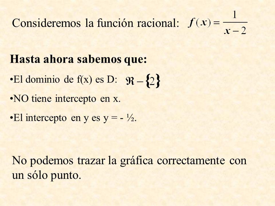 Consideremos la función racional: