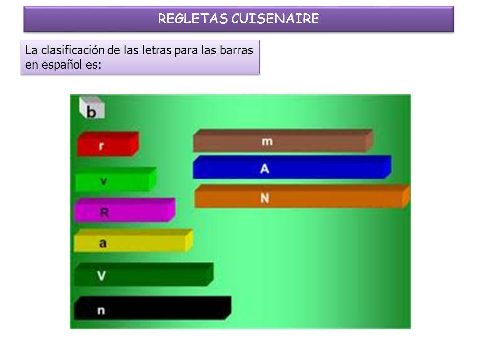 REGLETAS CUISENAIRE La clasificación de las letras para las barras en español es: