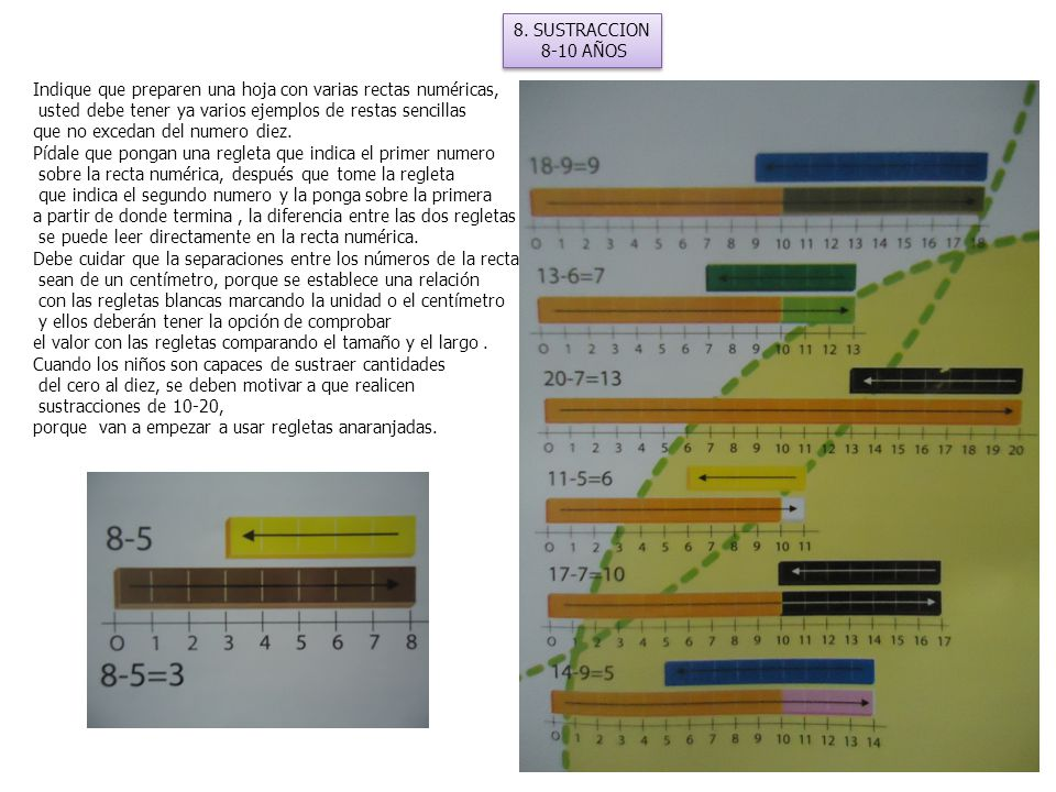 8. SUSTRACCION 8-10 AÑOS. Indique que preparen una hoja con varias rectas numéricas, usted debe tener ya varios ejemplos de restas sencillas.